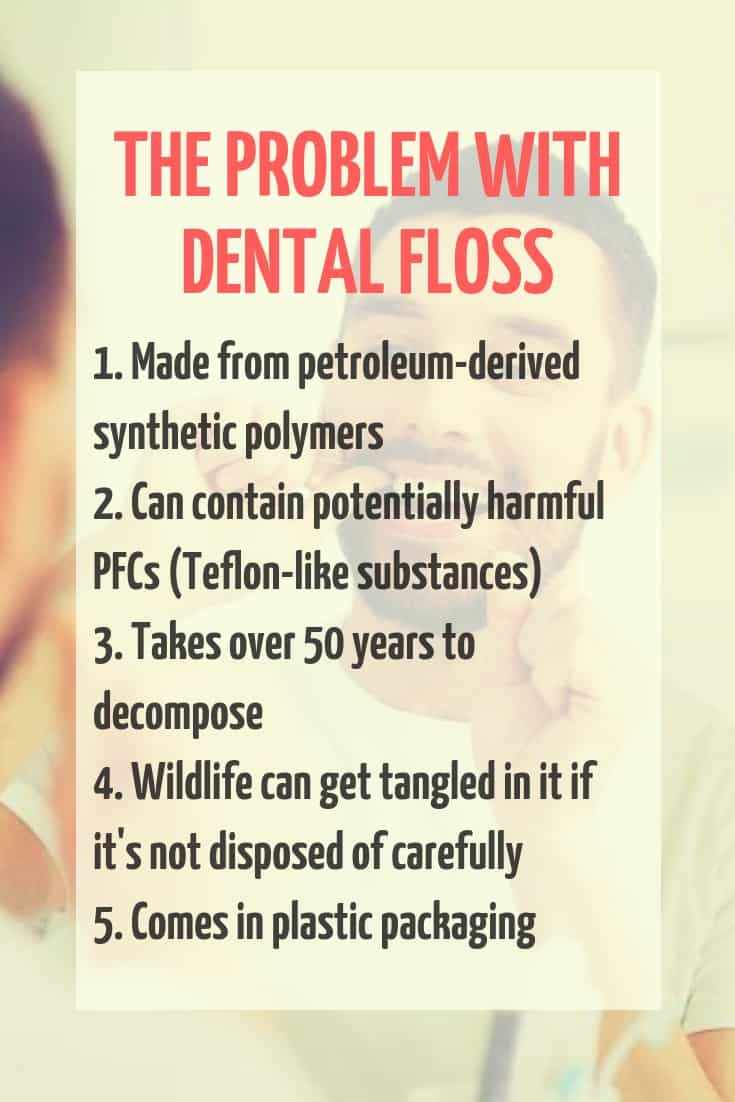 The problem with dental floss