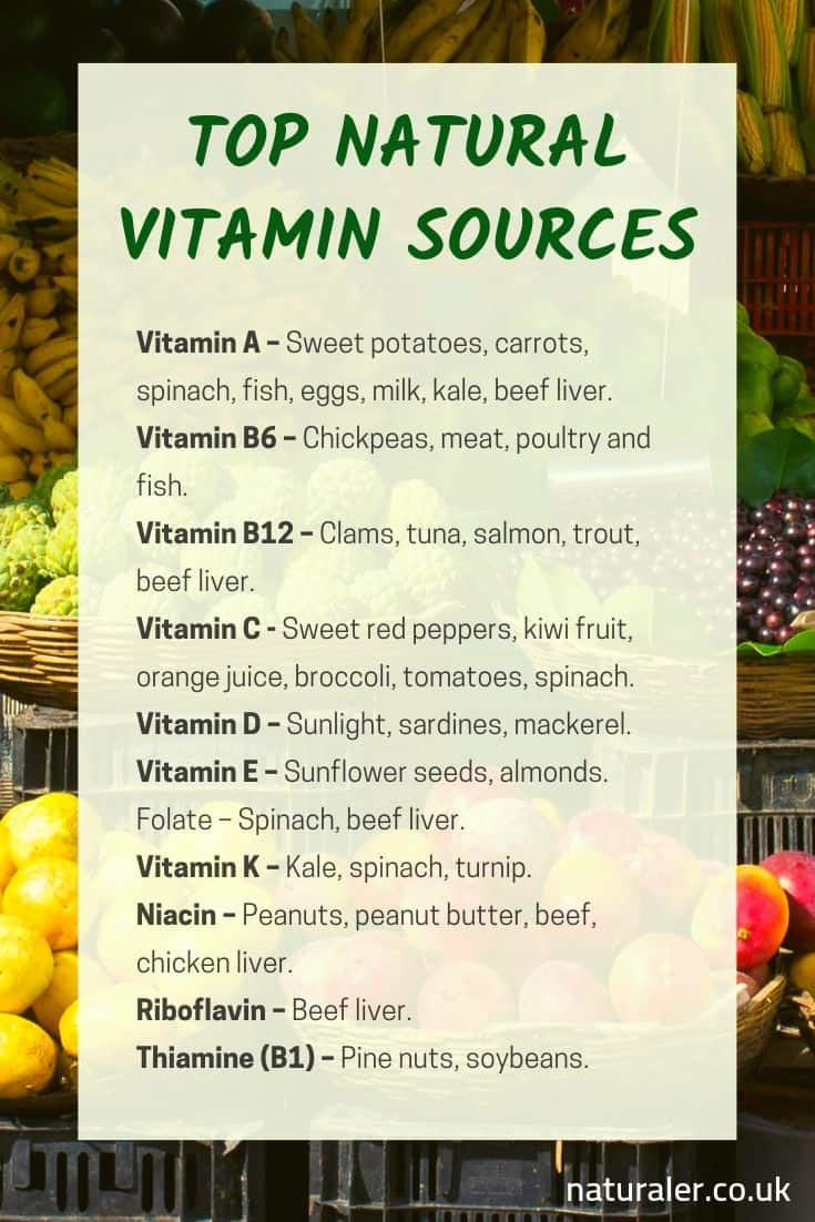 Top Natural Vitamin Sources