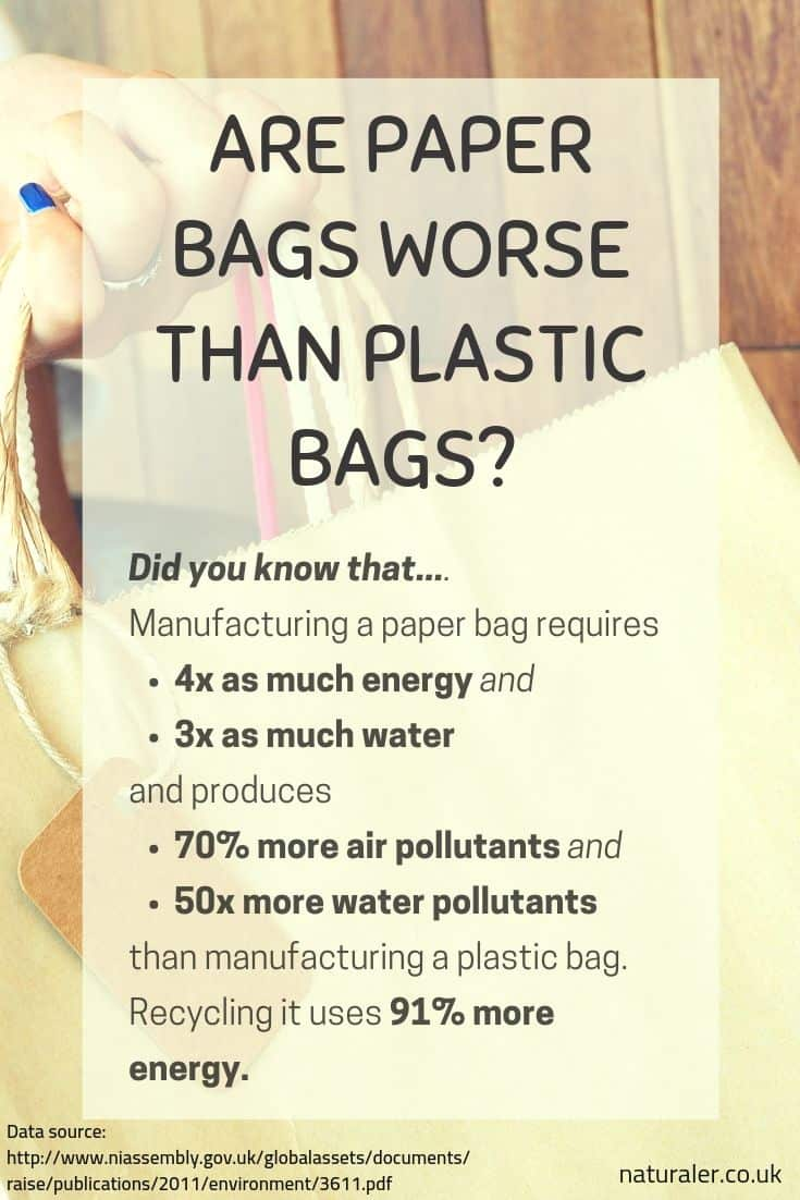 Are Paper Bags Worse Than Plastic Bags